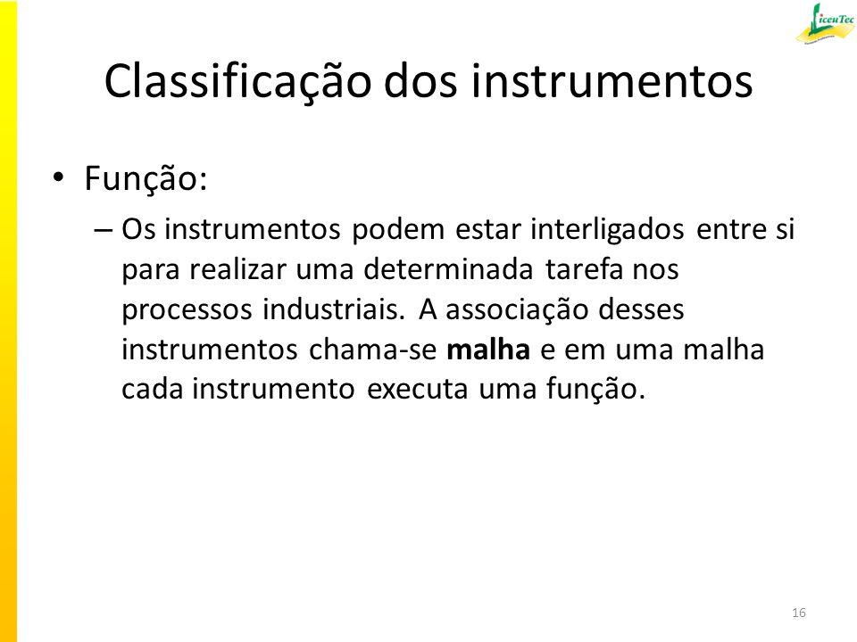 Classificação dos instrumentos Função: – Os instrumentos podem estar interligados entre si para realizar uma determinada tarefa nos processos industriais.