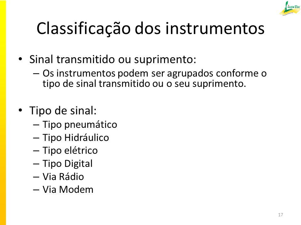 Classificação dos instrumentos Sinal transmitido ou suprimento: – Os instrumentos podem ser agrupados conforme o tipo de sinal transmitido ou o seu suprimento.