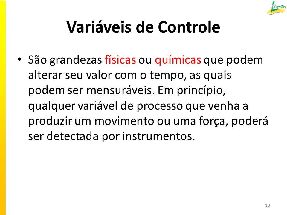 Variáveis de Controle São grandezas físicas ou químicas que podem alterar seu valor com o tempo, as quais podem ser mensuráveis.