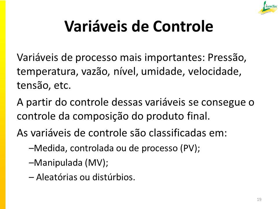 Variáveis de Controle Variáveis de processo mais importantes: Pressão, temperatura, vazão, nível, umidade, velocidade, tensão, etc. A partir do contro