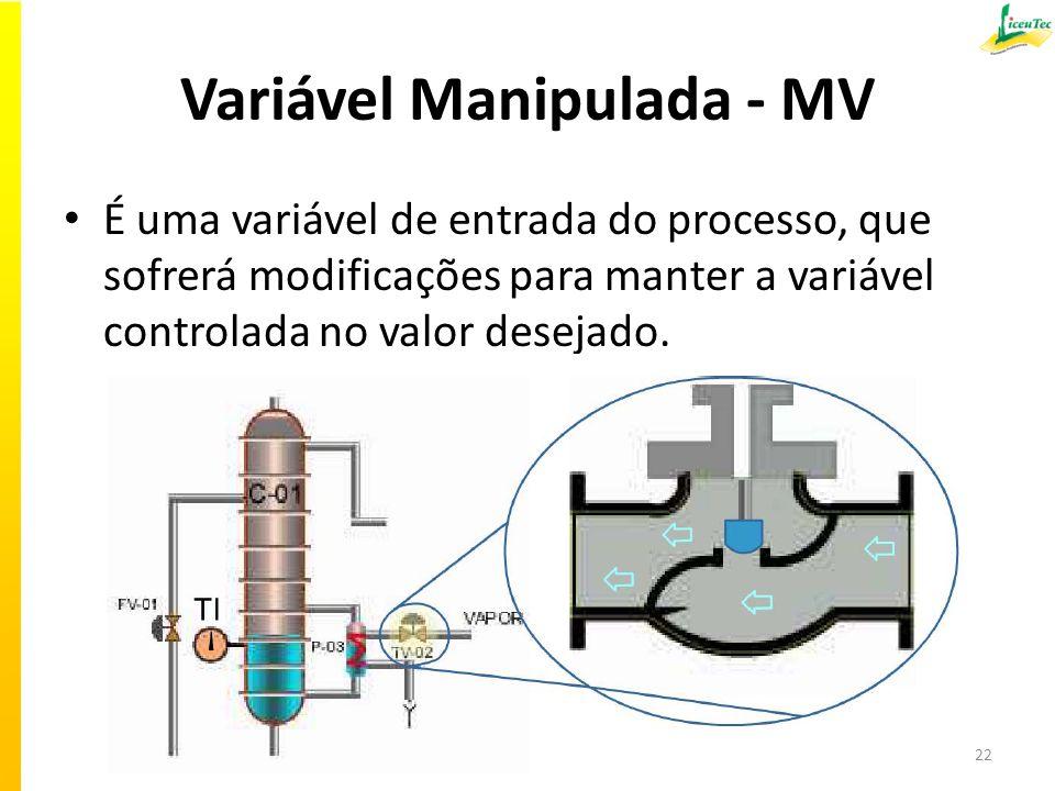 Variável Manipulada - MV É uma variável de entrada do processo, que sofrerá modificações para manter a variável controlada no valor desejado. 22