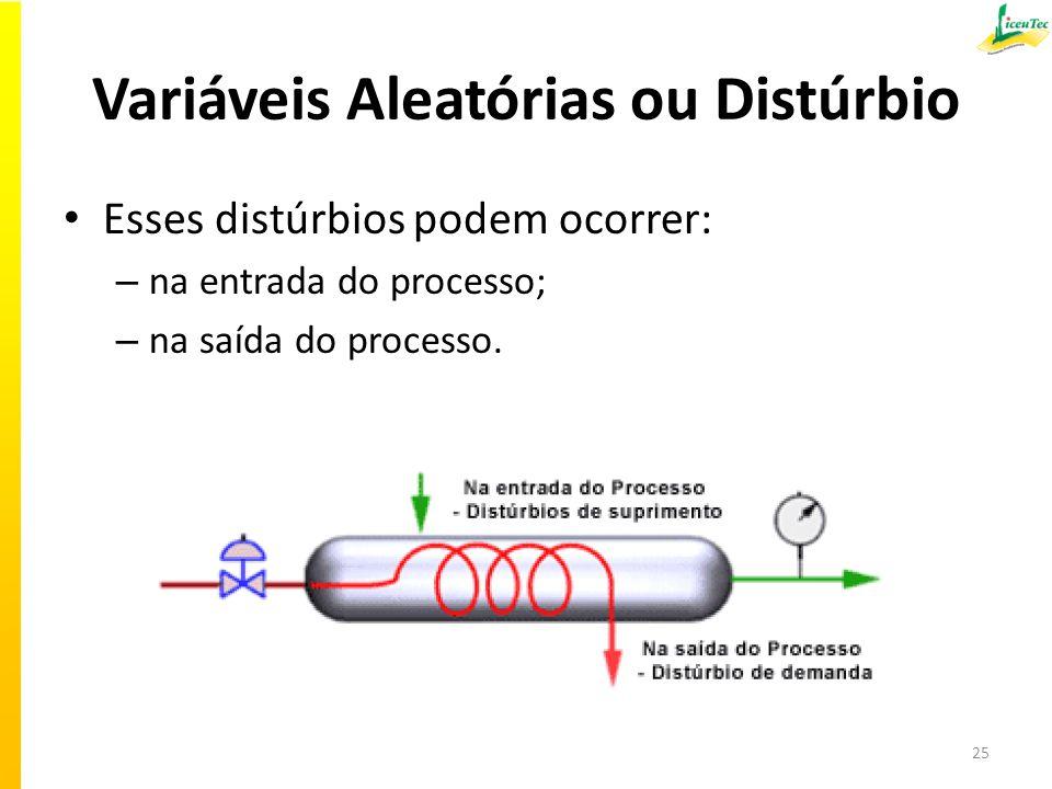 Variáveis Aleatórias ou Distúrbio Esses distúrbios podem ocorrer: – na entrada do processo; – na saída do processo. 25
