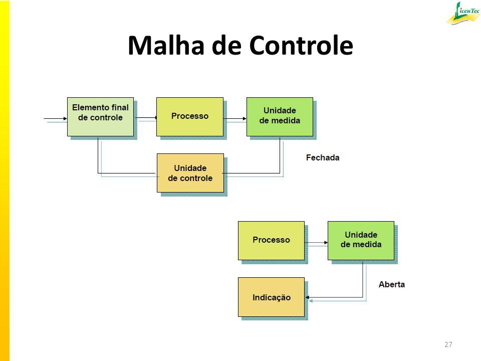 Malha de Controle 27