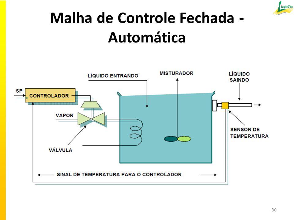 Malha de Controle Fechada - Automática 30