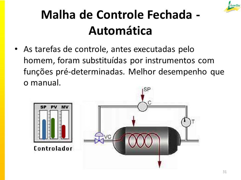 Malha de Controle Fechada - Automática As tarefas de controle, antes executadas pelo homem, foram substituídas por instrumentos com funções pré-determ
