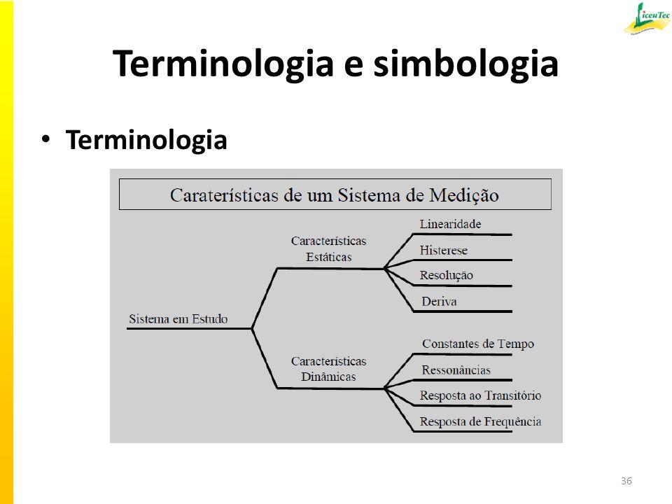 Terminologia e simbologia Terminologia 36
