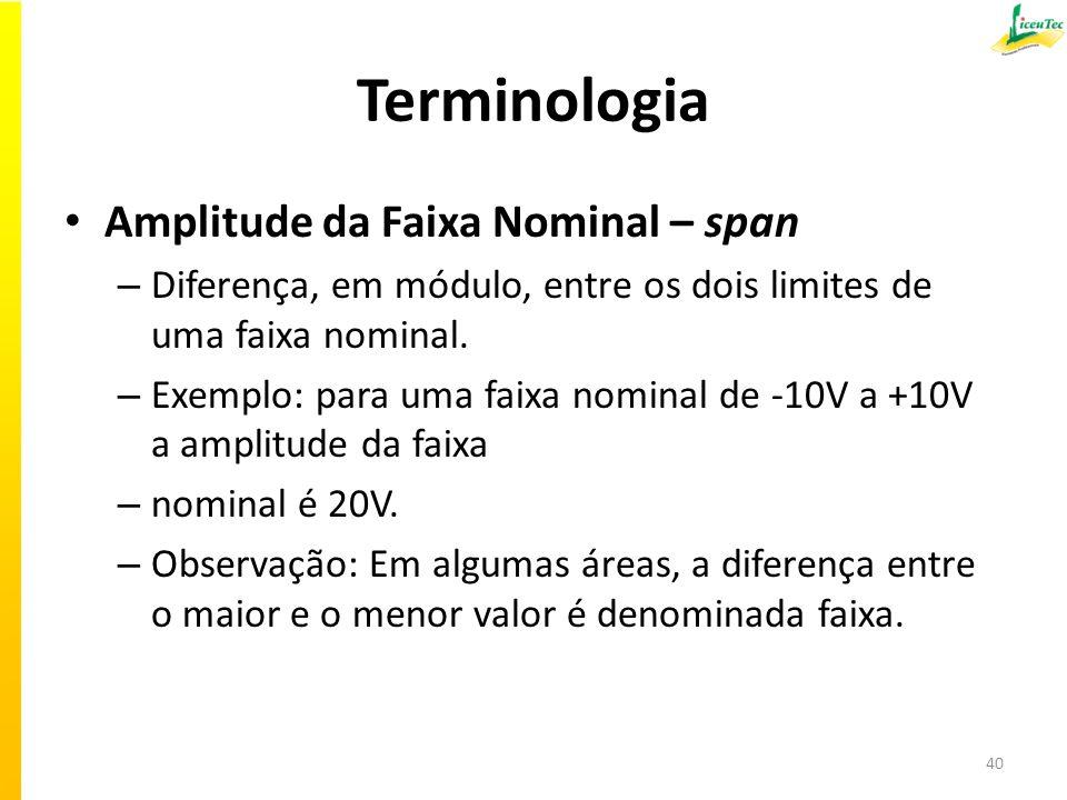 Terminologia Amplitude da Faixa Nominal – span – Diferença, em módulo, entre os dois limites de uma faixa nominal.