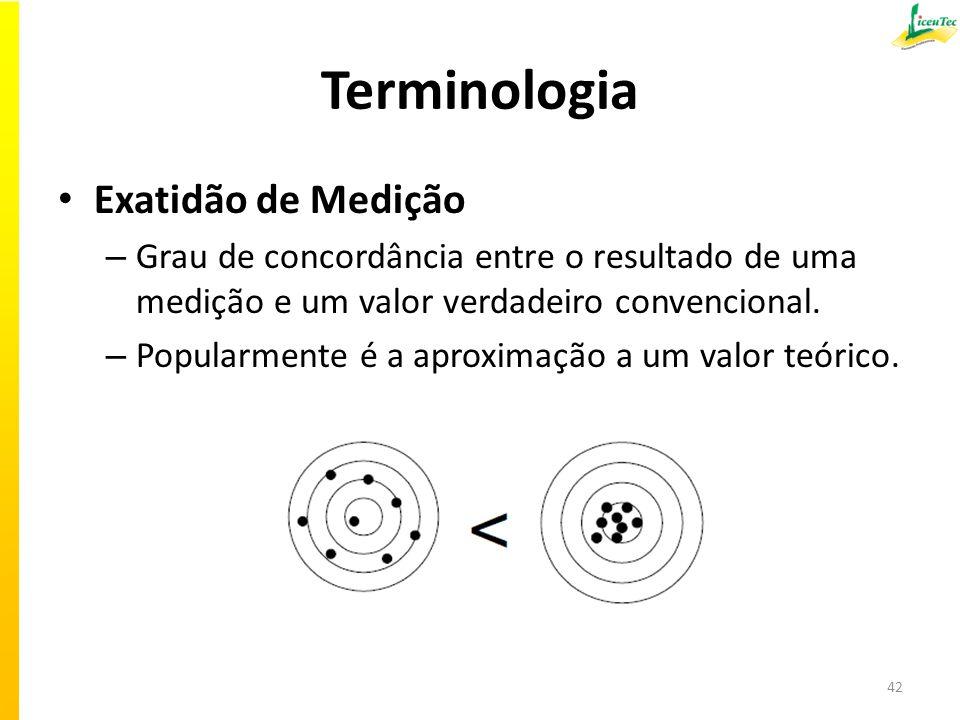 Terminologia Exatidão de Medição – Grau de concordância entre o resultado de uma medição e um valor verdadeiro convencional. – Popularmente é a aproxi