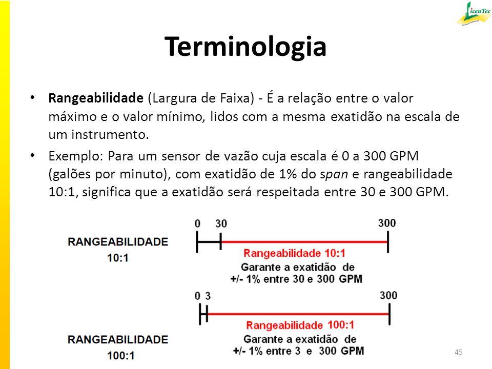 Terminologia Rangeabilidade (Largura de Faixa) - É a relação entre o valor máximo e o valor mínimo, lidos com a mesma exatidão na escala de um instrum