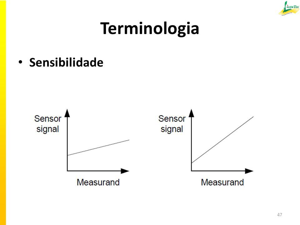Terminologia Sensibilidade 47