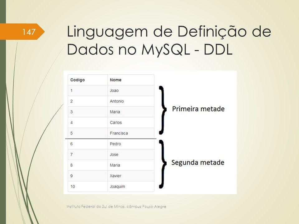 Linguagem de Definição de Dados no MySQL - DDL Instituto Federal do Sul de Minas, câmpus Pouso Alegre 147