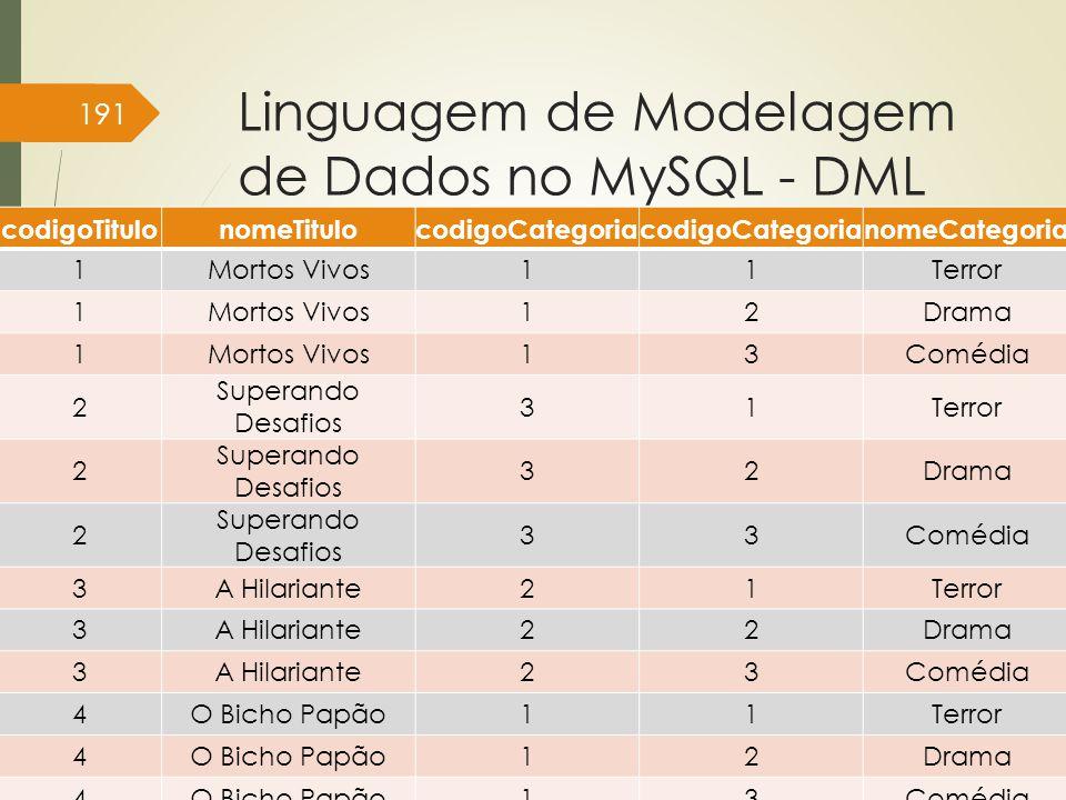 Linguagem de Modelagem de Dados no MySQL - DML Instituto Federal do Sul de Minas, câmpus Pouso Alegre 191 codigoTitulonomeTitulocodigoCategoria nomeCa