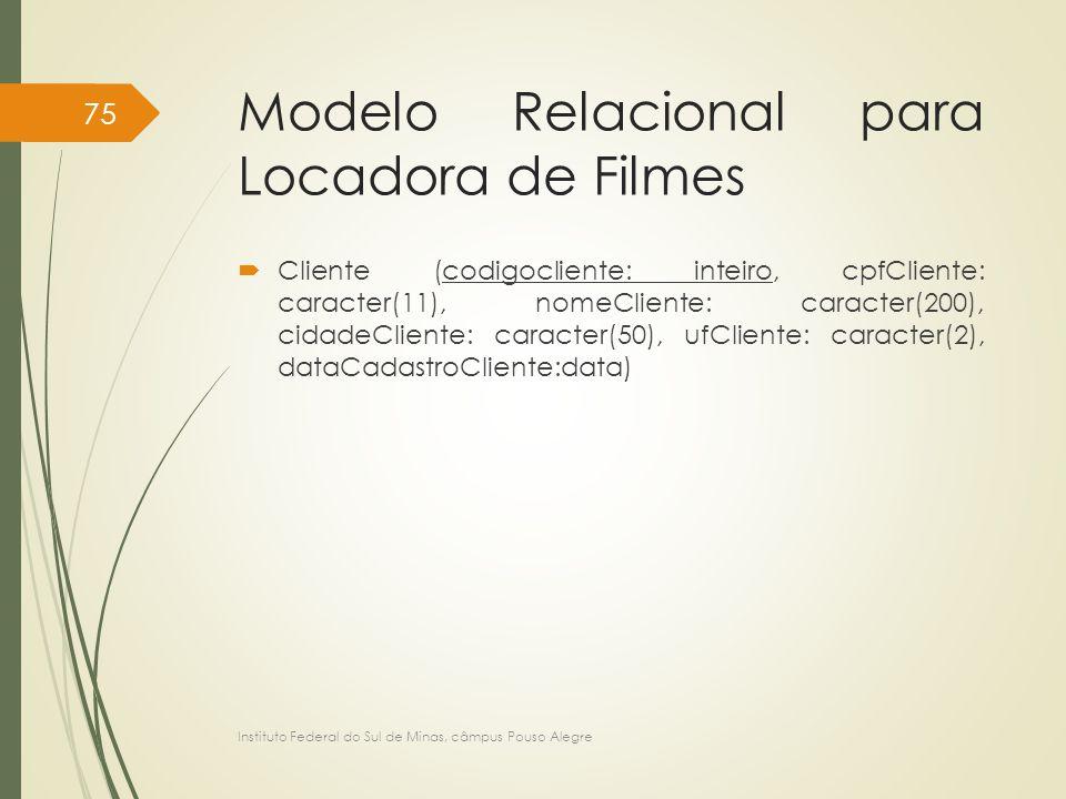 Modelo Relacional para Locadora de Filmes  Cliente (codigocliente: inteiro, cpfCliente: caracter(11), nomeCliente: caracter(200), cidadeCliente: cara
