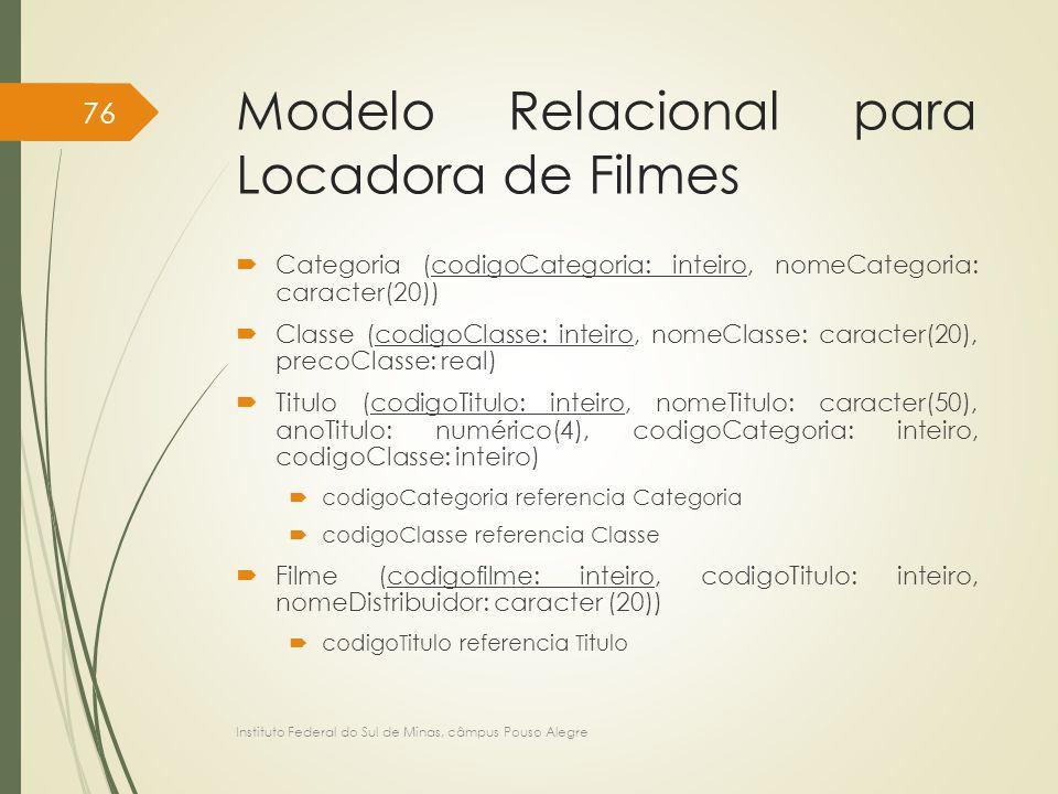 Modelo Relacional para Locadora de Filmes  Categoria (codigoCategoria: inteiro, nomeCategoria: caracter(20))  Classe (codigoClasse: inteiro, nomeCla