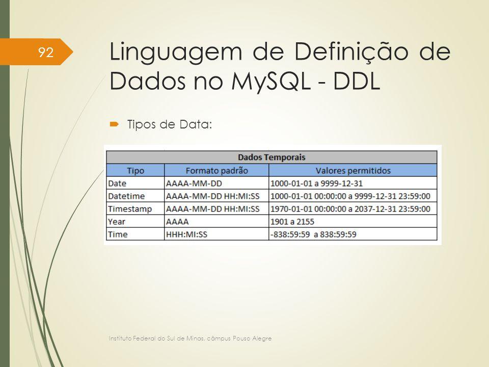 Linguagem de Definição de Dados no MySQL - DDL  Tipos de Data: Instituto Federal do Sul de Minas, câmpus Pouso Alegre 92