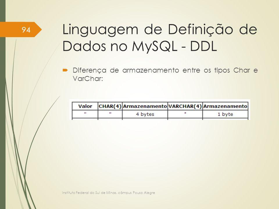 Linguagem de Definição de Dados no MySQL - DDL  Diferença de armazenamento entre os tipos Char e VarChar: Instituto Federal do Sul de Minas, câmpus P
