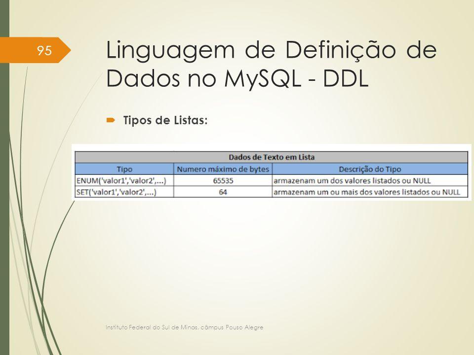 Linguagem de Definição de Dados no MySQL - DDL  Tipos de Listas: Instituto Federal do Sul de Minas, câmpus Pouso Alegre 95