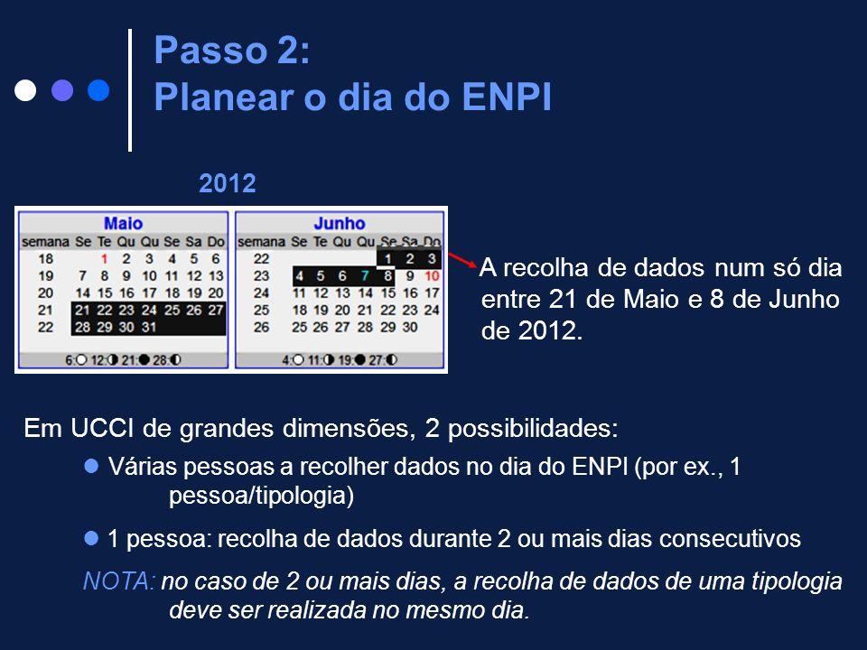 Passo 2: Planear o dia do ENPI A recolha de dados num só dia entre 21 de Maio e 8 de Junho de 2012. 2012 Várias pessoas a recolher dados no dia do ENP