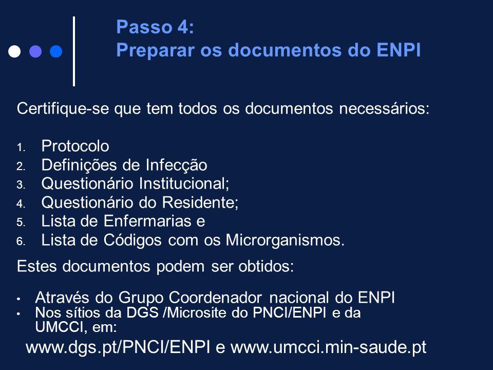 Certifique-se que tem todos os documentos necessários: 1. Protocolo 2. Definições de Infecção 3. Questionário Institucional; 4. Questionário do Reside
