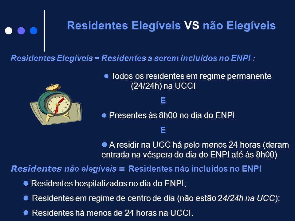 Residentes Elegíveis VS não Elegíveis Residentes não elegíveis = Residentes não incluídos no ENPI Residentes hospitalizados no dia do ENPI; Residentes
