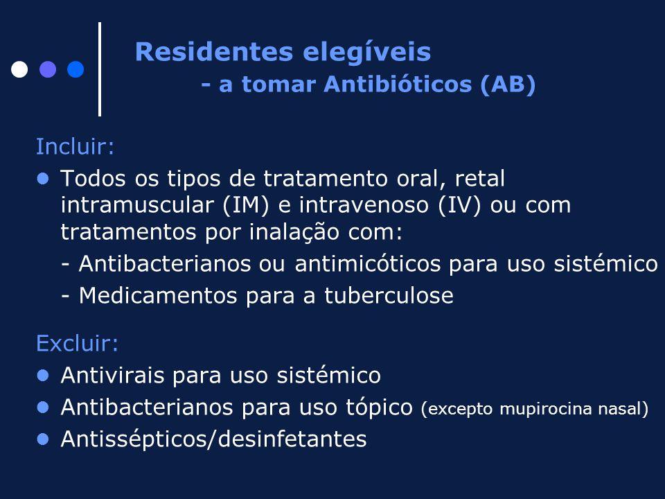Residentes elegíveis - a tomar Antibióticos (AB) Incluir: Todos os tipos de tratamento oral, retal intramuscular (IM) e intravenoso (IV) ou com tratam