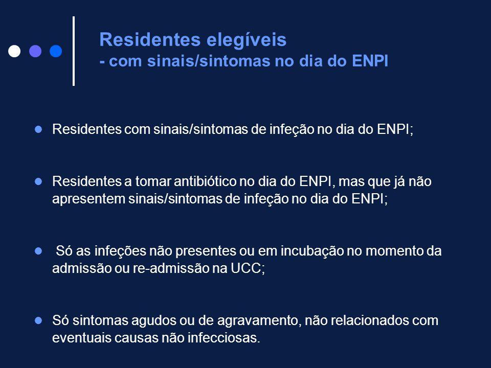 Residentes com sinais/sintomas de infeção no dia do ENPI; Residentes a tomar antibiótico no dia do ENPI, mas que já não apresentem sinais/sintomas de