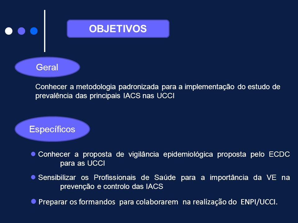Geral Específicos Conhecer a metodologia padronizada para a implementação do estudo de prevalência das principais IACS nas UCCI Conhecer a proposta de