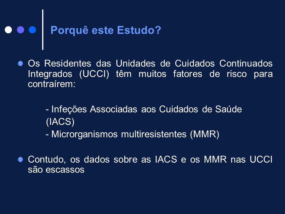 Os Residentes das Unidades de Cuidados Continuados Integrados (UCCI) têm muitos fatores de risco para contraírem: - Infeções Associadas aos Cuidados d