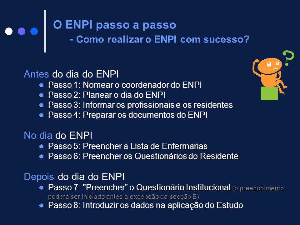 Antes do dia do ENPI Passo 1: Nomear o coordenador do ENPI Passo 2: Planear o dia do ENPI Passo 3: Informar os profissionais e os residentes Passo 4: