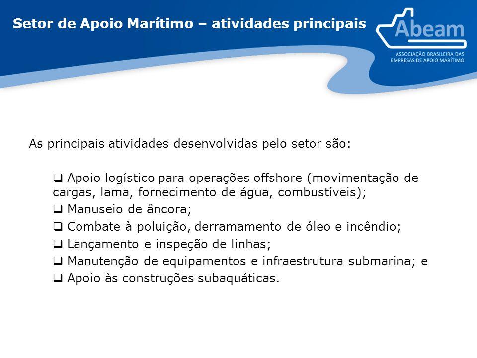 Setor de Apoio Marítimo – atividades principais As principais atividades desenvolvidas pelo setor são:  Apoio logístico para operações offshore (movi