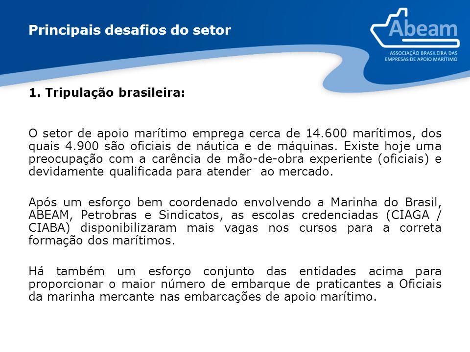 Principais desafios do setor 1. Tripulação brasileira: O setor de apoio marítimo emprega cerca de 14.600 marítimos, dos quais 4.900 são oficiais de ná