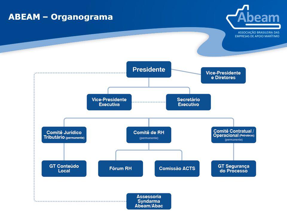 ABEAM – Organograma