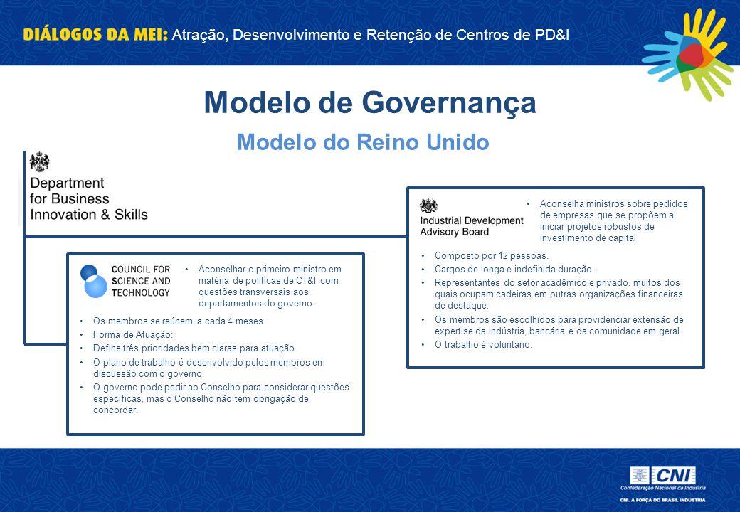 Atração, Desenvolvimento e Retenção de Centros de PD&I Modelo de Governança Modelo do Reino Unido Os membros se reúnem a cada 4 meses. Forma de Atuaçã