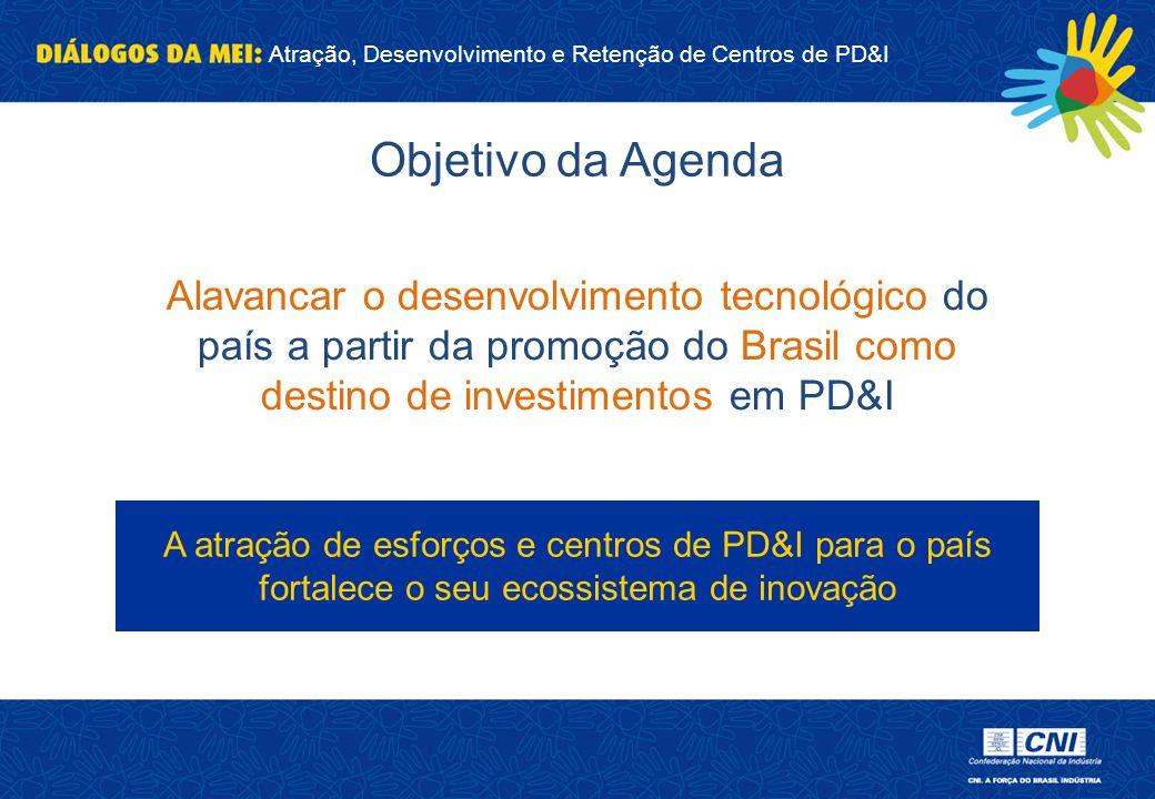 Atração, Desenvolvimento e Retenção de Centros de PD&I Alavancar o desenvolvimento tecnológico do país a partir da promoção do Brasil como destino de