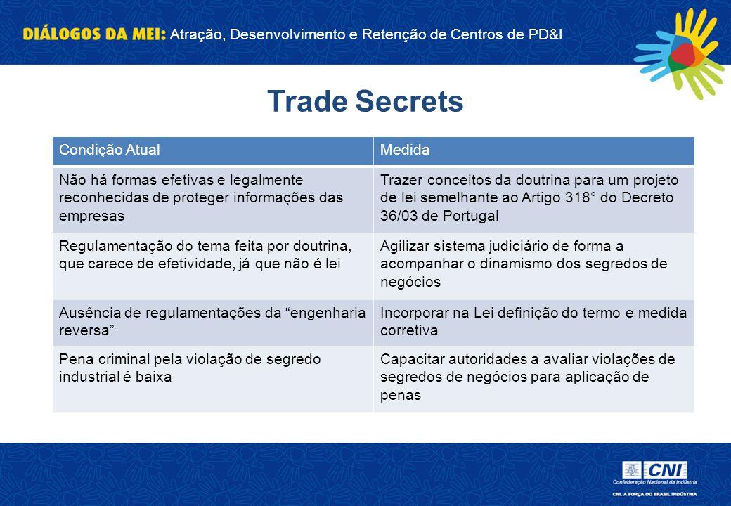 Atração, Desenvolvimento e Retenção de Centros de PD&I Trade Secrets Condição AtualMedida Não há formas efetivas e legalmente reconhecidas de proteger