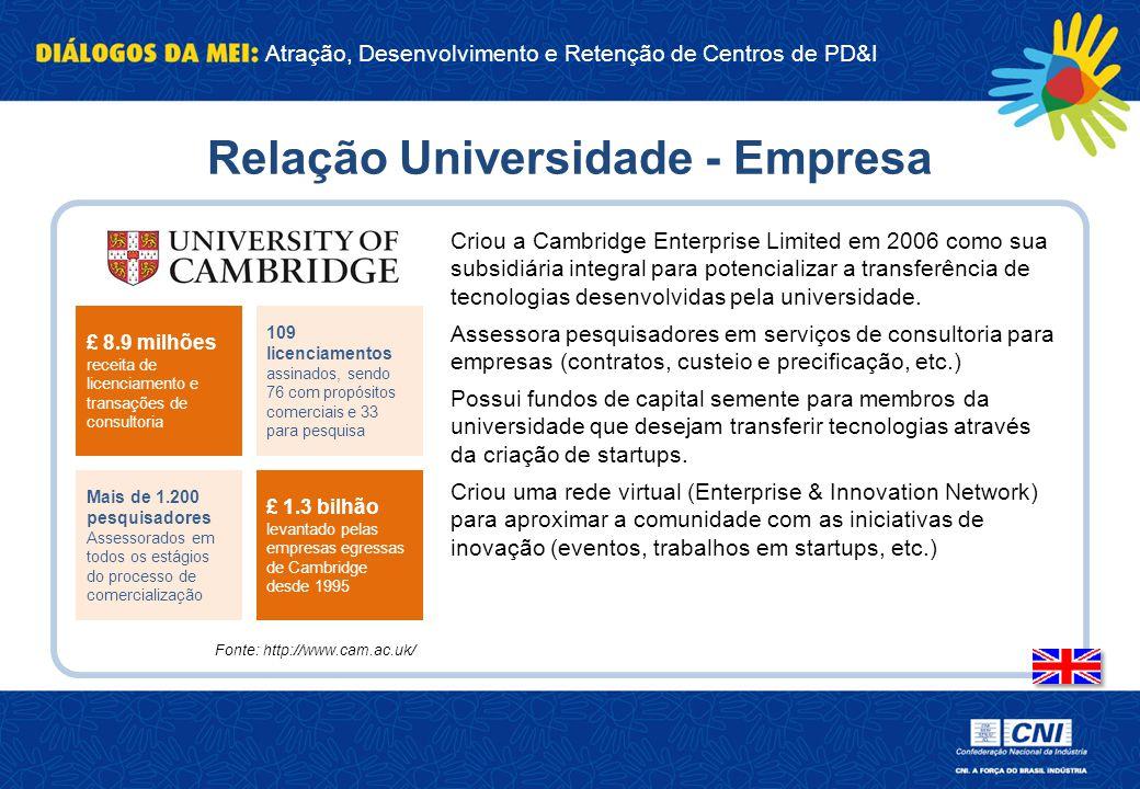 Atração, Desenvolvimento e Retenção de Centros de PD&I Criou a Cambridge Enterprise Limited em 2006 como sua subsidiária integral para potencializar a