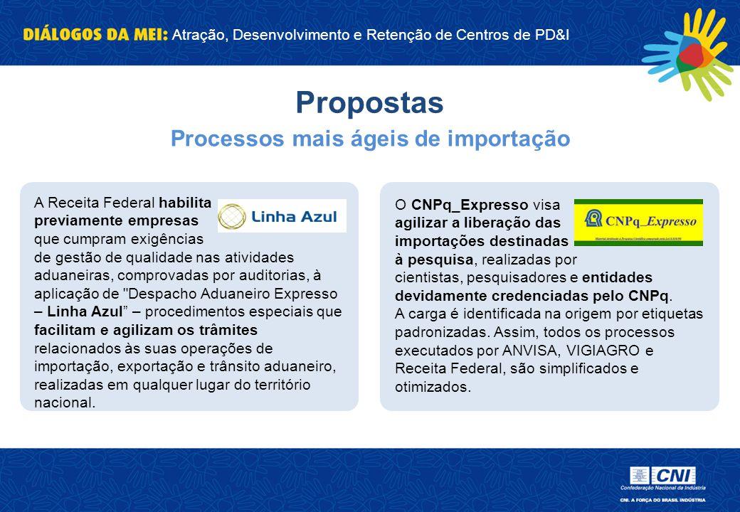 Atração, Desenvolvimento e Retenção de Centros de PD&I Propostas Processos mais ágeis de importação A Receita Federal habilita previamente empresas qu