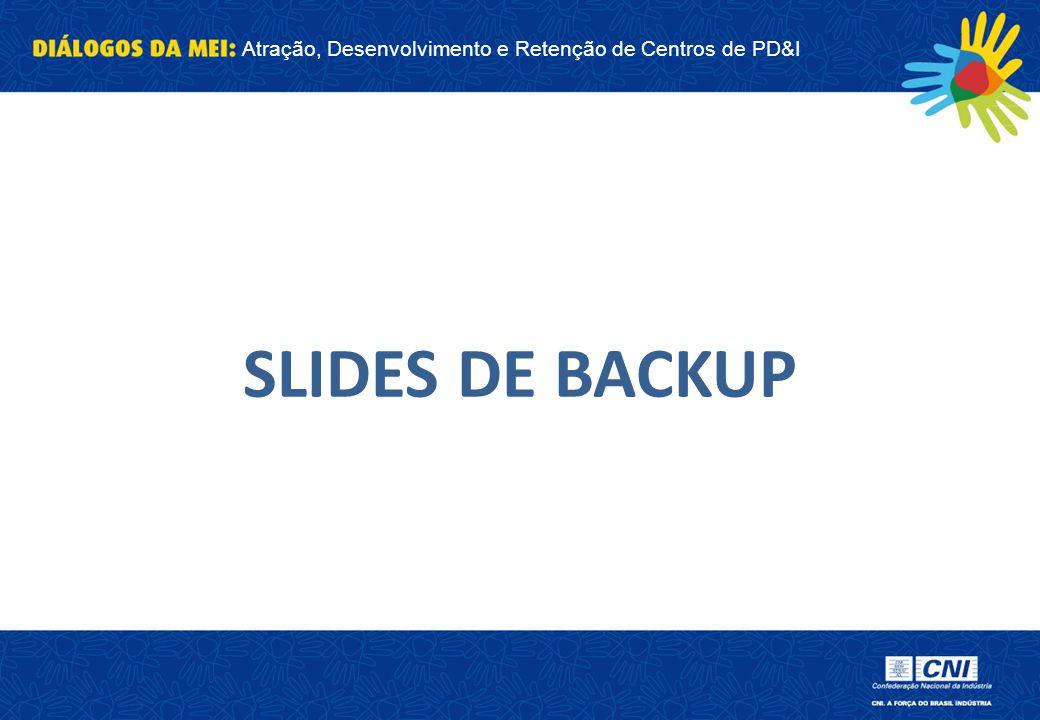 Atração, Desenvolvimento e Retenção de Centros de PD&I SLIDES DE BACKUP