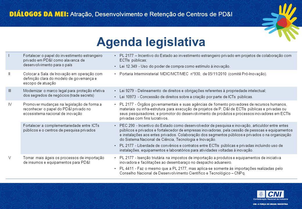 Atração, Desenvolvimento e Retenção de Centros de PD&I Agenda legislativa IFortalecer o papel do investimento estrangeiro privado em PD&I como alavanc