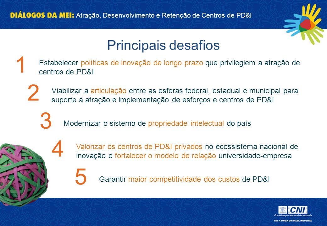 Atração, Desenvolvimento e Retenção de Centros de PD&I 1 Estabelecer políticas de inovação de longo prazo que privilegiem a atração de centros de PD&I