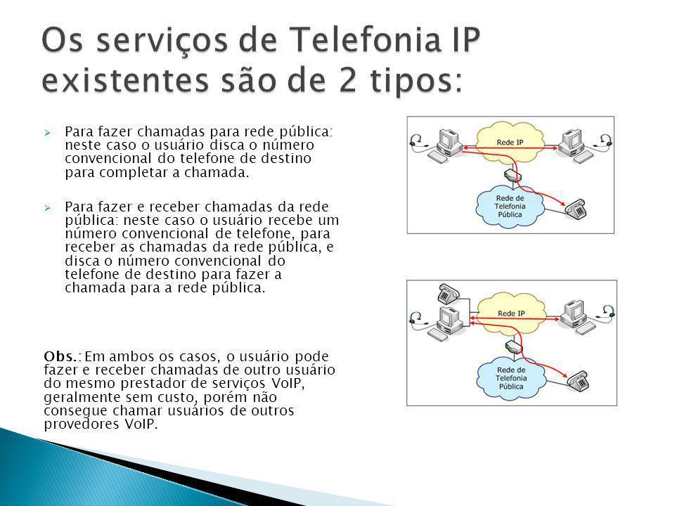  Para fazer chamadas para rede pública: neste caso o usuário disca o número convencional do telefone de destino para completar a chamada.  Para faze