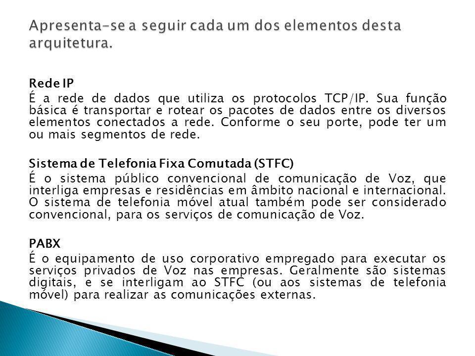 Rede IP É a rede de dados que utiliza os protocolos TCP/IP. Sua função básica é transportar e rotear os pacotes de dados entre os diversos elementos c