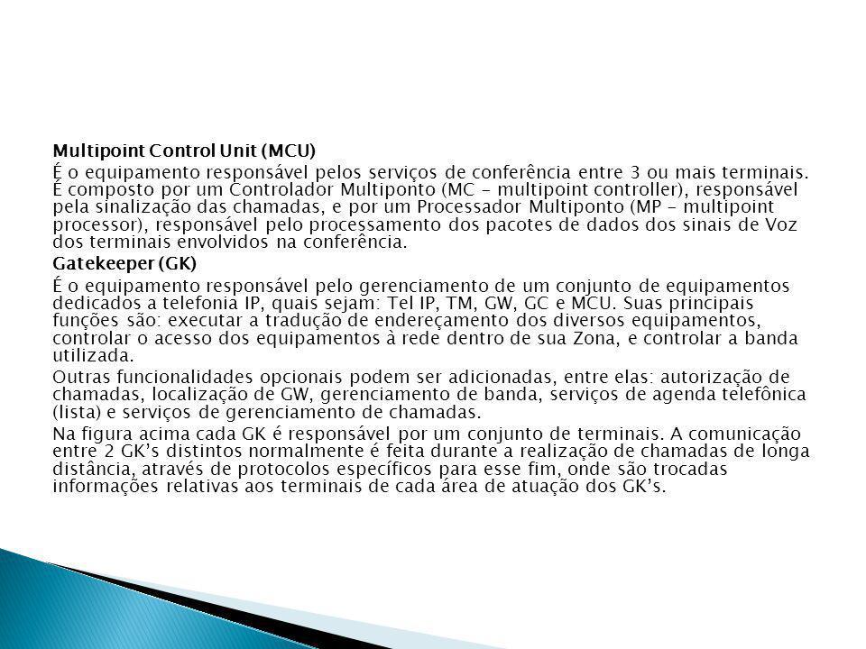 Multipoint Control Unit (MCU) É o equipamento responsável pelos serviços de conferência entre 3 ou mais terminais. É composto por um Controlador Multi
