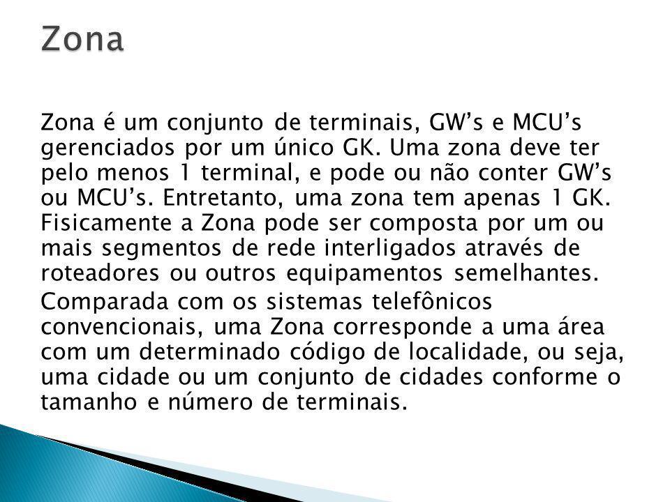 Zona é um conjunto de terminais, GW's e MCU's gerenciados por um único GK. Uma zona deve ter pelo menos 1 terminal, e pode ou não conter GW's ou MCU's