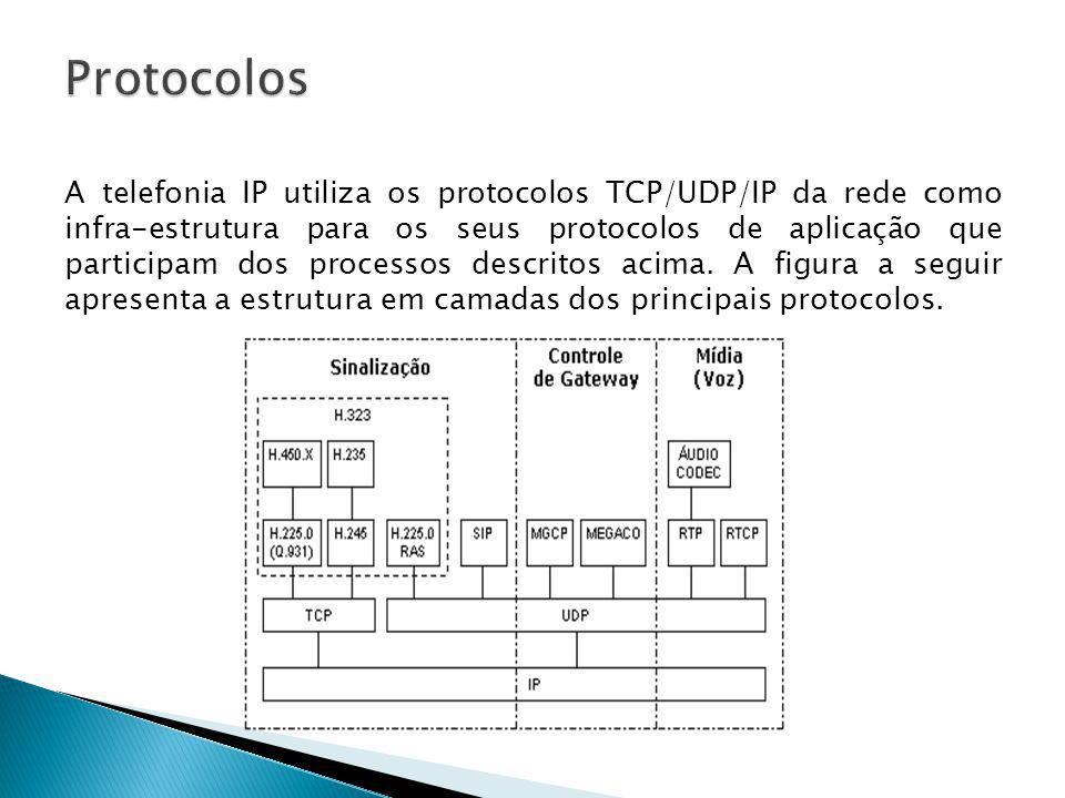 A telefonia IP utiliza os protocolos TCP/UDP/IP da rede como infra-estrutura para os seus protocolos de aplicação que participam dos processos descrit