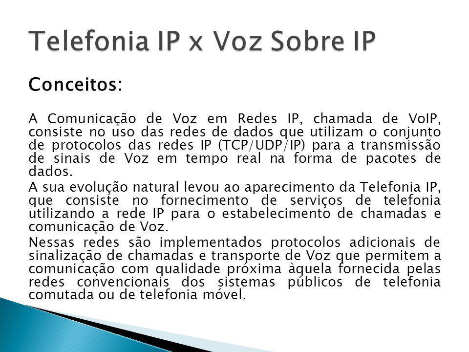 Conceitos: A Comunicação de Voz em Redes IP, chamada de VoIP, consiste no uso das redes de dados que utilizam o conjunto de protocolos das redes IP (T