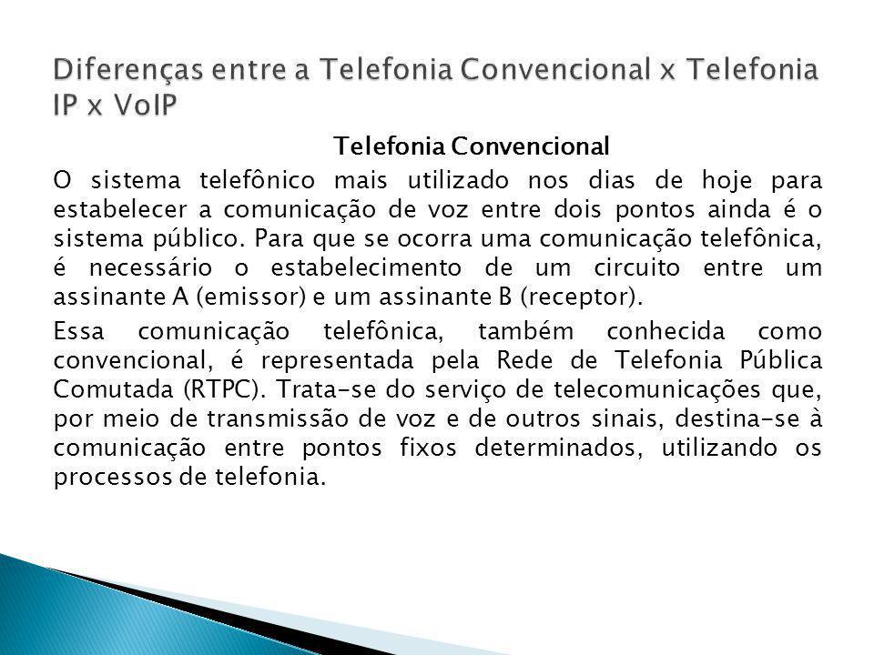 Telefonia Convencional O sistema telefônico mais utilizado nos dias de hoje para estabelecer a comunicação de voz entre dois pontos ainda é o sistema