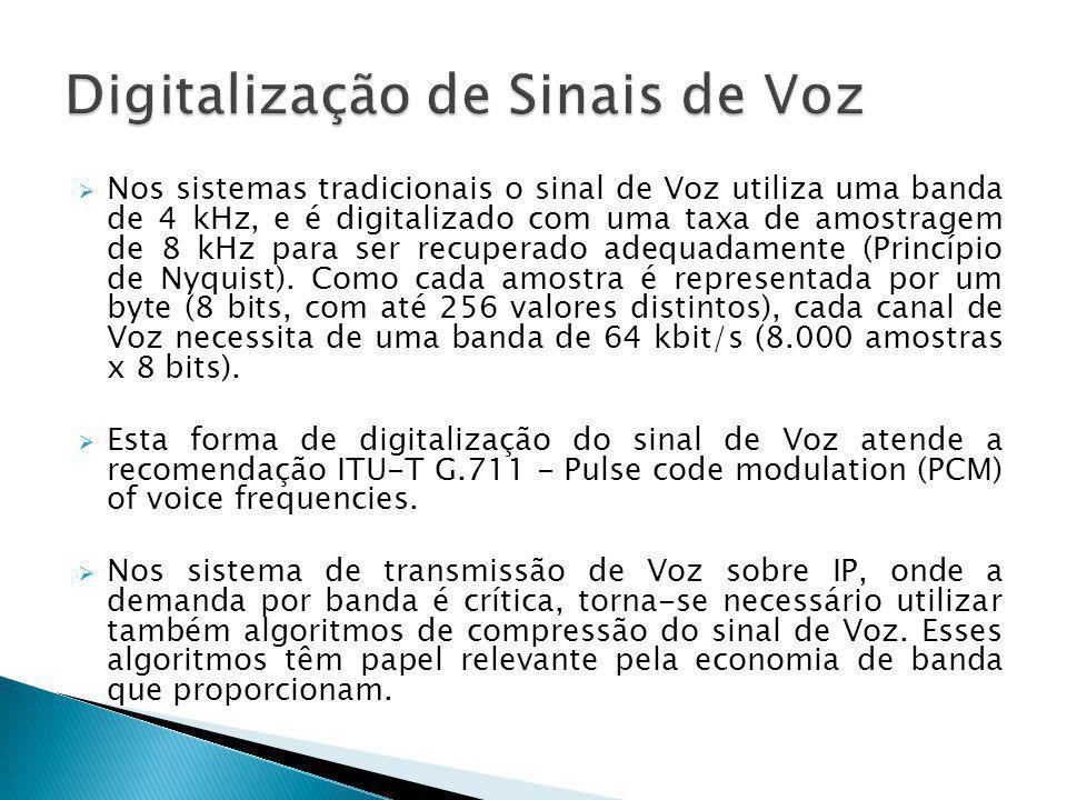  Nos sistemas tradicionais o sinal de Voz utiliza uma banda de 4 kHz, e é digitalizado com uma taxa de amostragem de 8 kHz para ser recuperado adequa