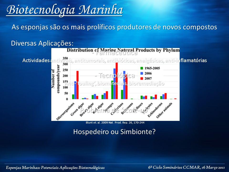 Esponjas Marinhas: Potenciais Aplicações Biotecnológicas Biotecnologia Marinha Blunt et.