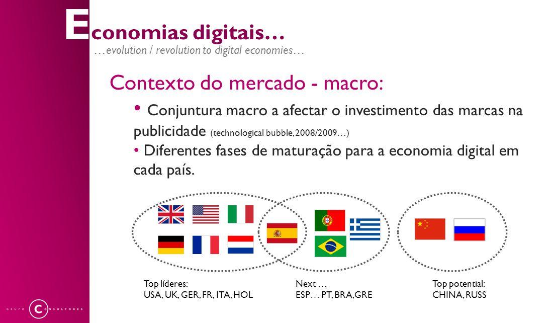 Contexto do mercado - macro: Conjuntura macro a afectar o investimento das marcas na publicidade (technological bubble, 2008/2009…) Diferentes fases d